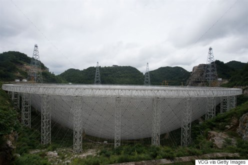 O -CHINA-RADIO-DISH-570